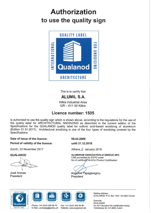 Qualanod-Architecture-2018_en
