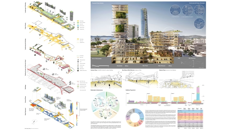 Second plate of the honorable mention of ArXellence 2: City's New Pulse, created by Studio C+C / Studio 4215
