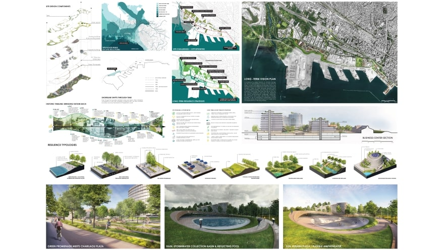 Second plate of the second prize of ArXellence 2: The Green hub – A resilient vision for Thessaloniki, created by Angeliki Tzifa and Sophia Nikolaidou