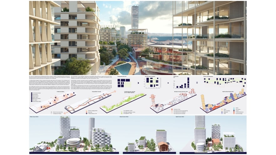 Second plate of the third prize of ArXellence 2: Thessaloniki Green Pier, created by Mircea Mogan and Alexandra Virlan